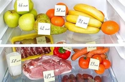 Боремся с избыточным весом: основные причины и профилактика