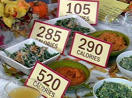 Как правильно считать калории для похудения – формула и таблица