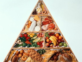 Правильное сочетание продуктов для здорового питания
