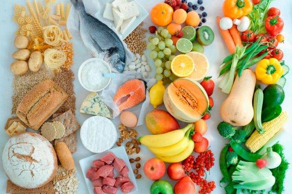 меню при раздельном питании для похудения