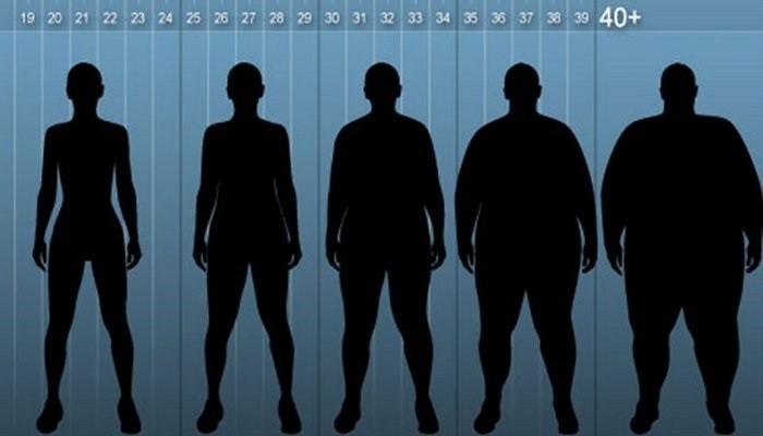 Абдоминальное ожирение у женщин и мужчин