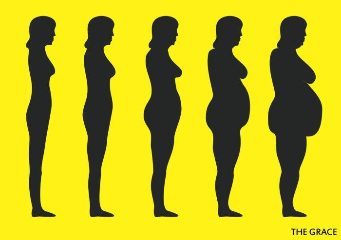 Абдоминальное ожирение у женщин и мужчин 5