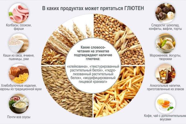 В каких продуктах содержится глютен 3