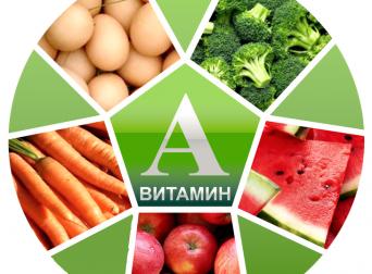 где содержится витамин а