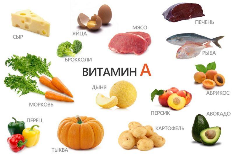 в какой еде есть витамин а